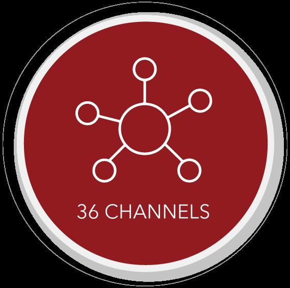 36 Channels | TQ Group