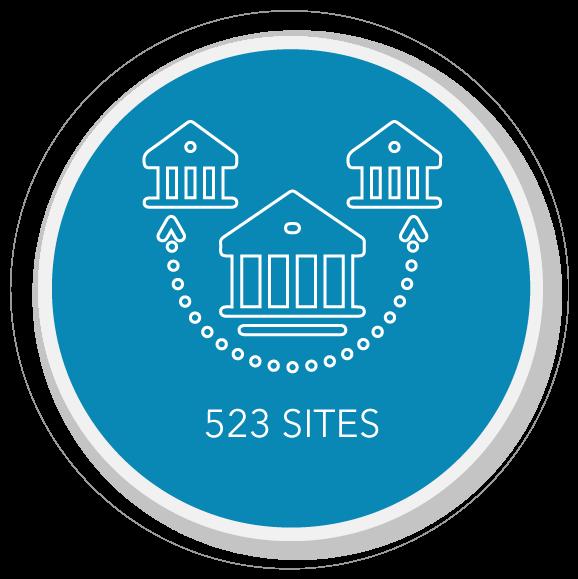 523 Sites | TQ Group